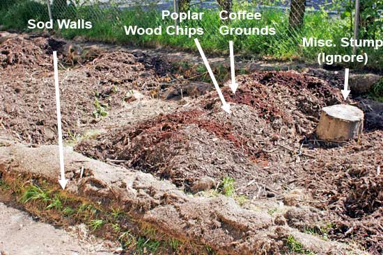 Raised Beds in Mounds
